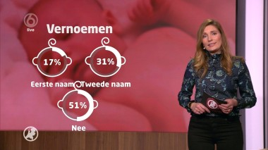 cap_Hart van Nederland - Laat_20180112_2232_00_18_47_106