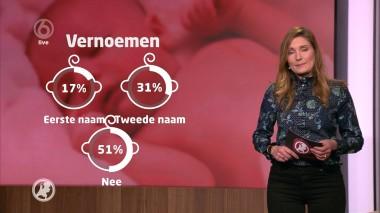 cap_Hart van Nederland - Laat_20180112_2232_00_18_48_112