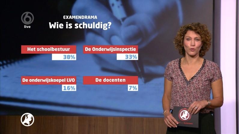 cap_Hart van Nederland - Late Editie_20180625_2227_00_15_44_188