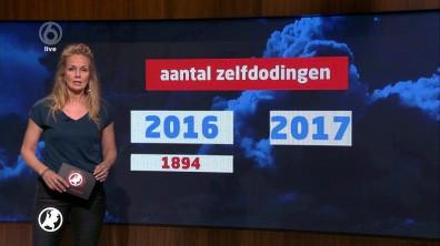 cap_Hart van Nederland - Late Editie_20180703_2232_00_13_55_33