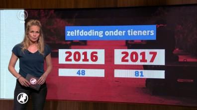 cap_Hart van Nederland - Late Editie_20180703_2232_00_14_08_40