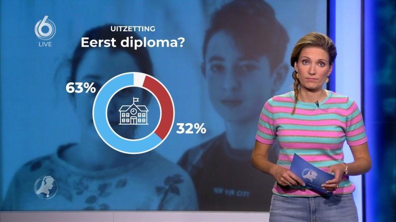 cap_Hart van Nederland - Late Editie_20180831_2230_00_21_48_98