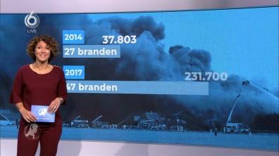 cap_Hart van Nederland - Late Editie_20181023_2227_00_09_42_43