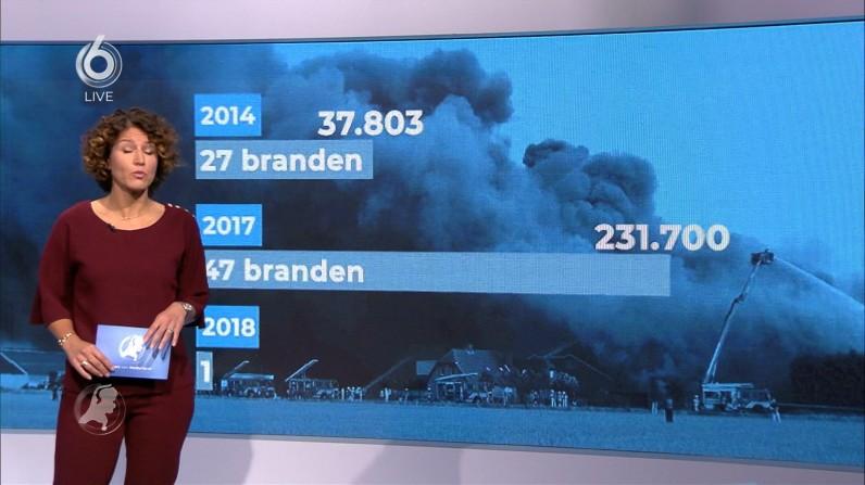 cap_Hart van Nederland - Late Editie_20181023_2227_00_09_49_53