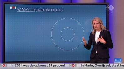 cap_NOS Nederland Kiest_ Het Stemmen_20190523_2035_00_11_26_74