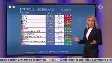 cap_NOS Nederland Kiest_ Het Stemmen_20190523_2035_00_26_14_82