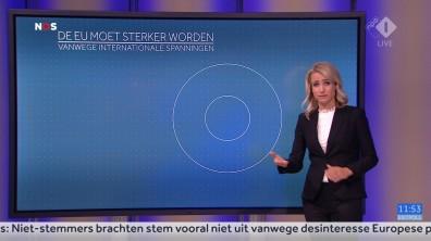 cap_NOS Nederland Kiest_ Het Stemmen_20190523_2035_00_43_14_115