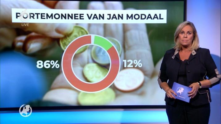 cap_Hart van Nederland - Laat_20190903_2232_00_05_04_67